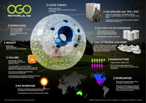 OGO-ball-infographic